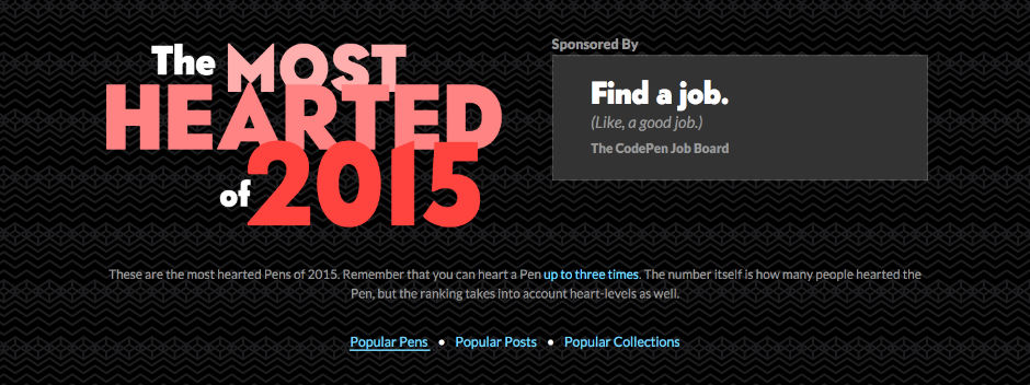 Codepen most hearted 2015