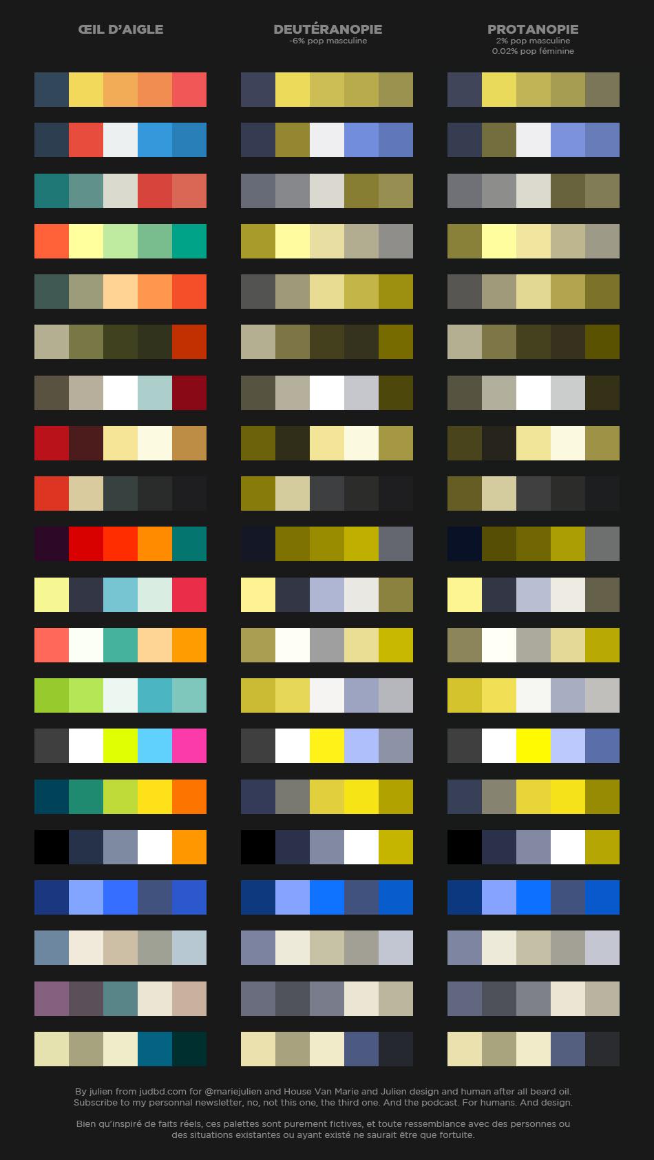 20 palettes de couleurs pour les daltoniens