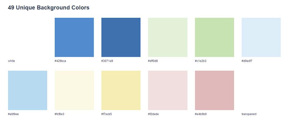 CSS Stats : statistiques de fichiers CSS