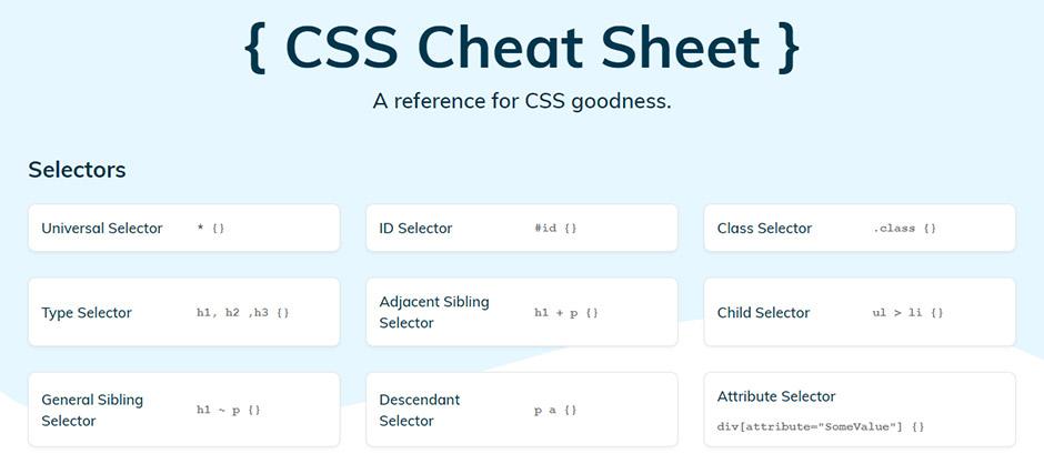 CSS Cheat Sheet - Exemples avec les sélecteurs