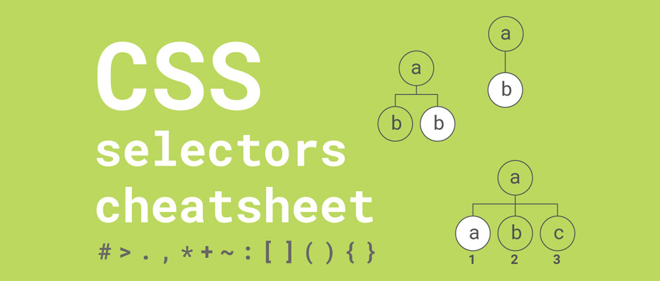 CSS Selectors Cheatsheet - aide-mémoire